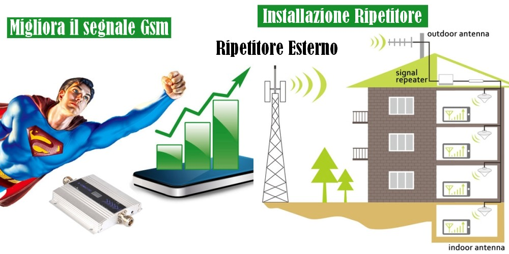 Ripetitore segnale telefonico 3G UMTS